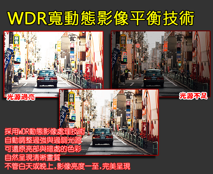八顆紅外線前後雙錄行車紀錄器NW9
