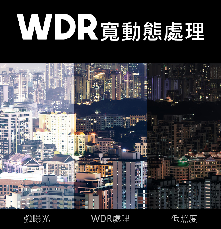 視錄霸360度高規格行車記錄器-A1 Pro