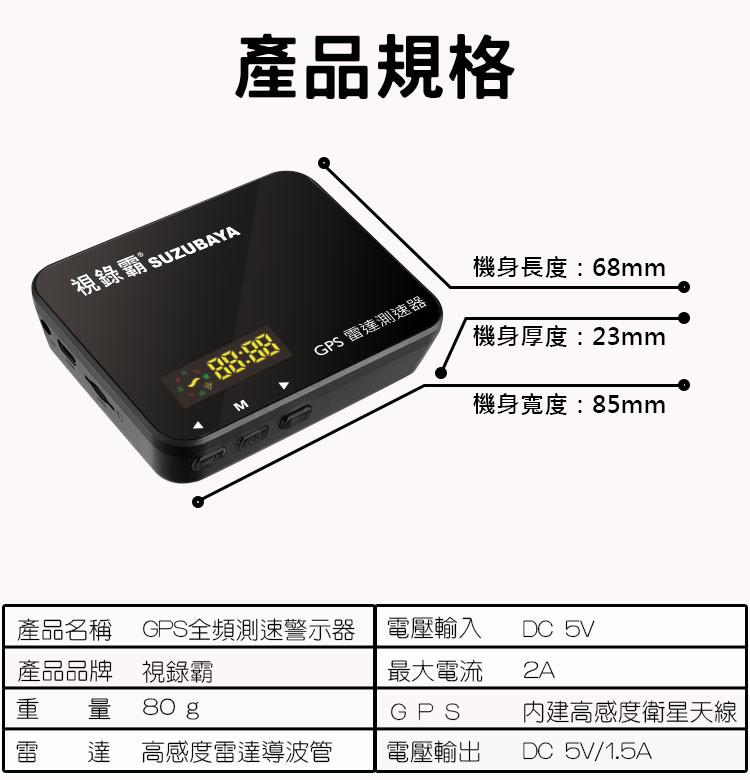 D1-GPS speed measurement